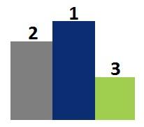 Счетоводна къща Прециз - Как да намалим размера на ТБО